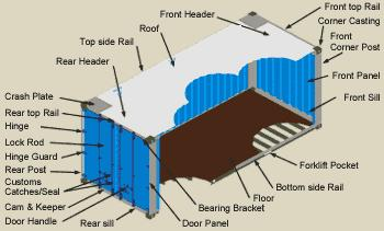 Container And Chassis Parts Container Parts on Door Frame Parts Diagram